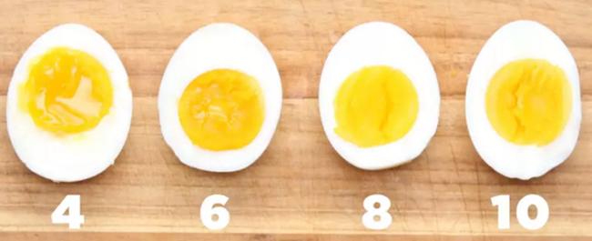 Gotowanie Jajek Jak Za Kazdym Razem Idealnie Ugotowac Jajka