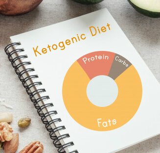dieta-ketogenna